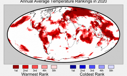 2020 Ties 2016 as Earth's Hottest Year on Record, Even Without El Niño to Supercharge It